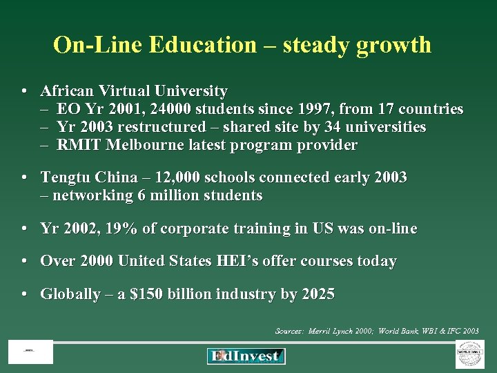 On-Line Education – steady growth • African Virtual University – EO Yr 2001, 24000