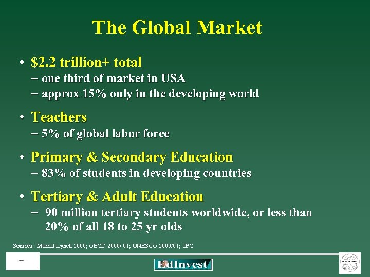 The Global Market • $2. 2 trillion+ total – one third of market in