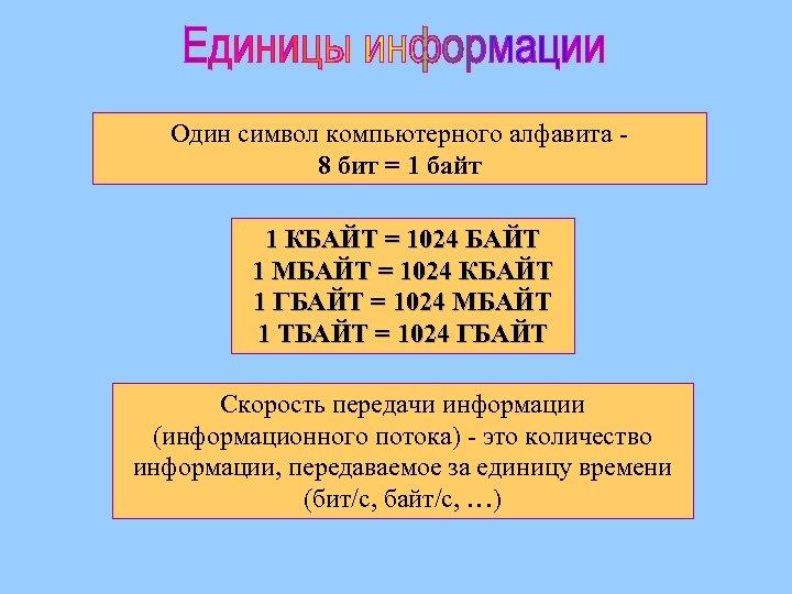 Один символ компьютерного алфавита 8 бит = 1 байт 1 КБАЙТ = 1024 БАЙТ
