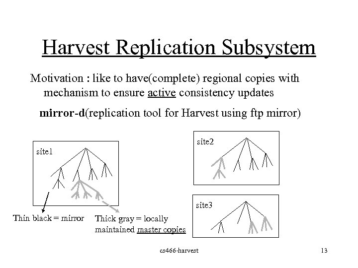 Harvest Replication Subsystem Motivation : like to have(complete) regional copies with mechanism to ensure