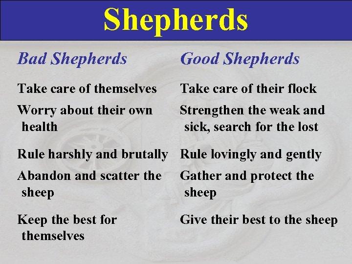 Shepherds Bad Shepherds Good Shepherds Take care of themselves Take care of their flock