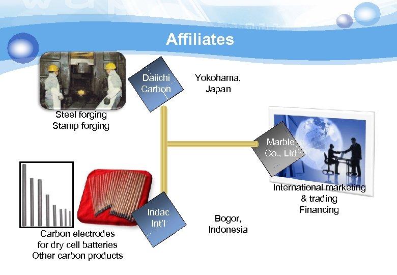 Affiliates Daiichi Carbon Yokohama, Japan Steel forging Stamp forging Marble Co. , Ltd Indac