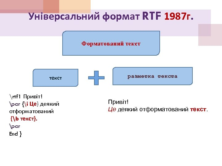 Універсальний формат RTF 1987 г. Форматований текст rtf 1 Привіт! par {i Це} деякий