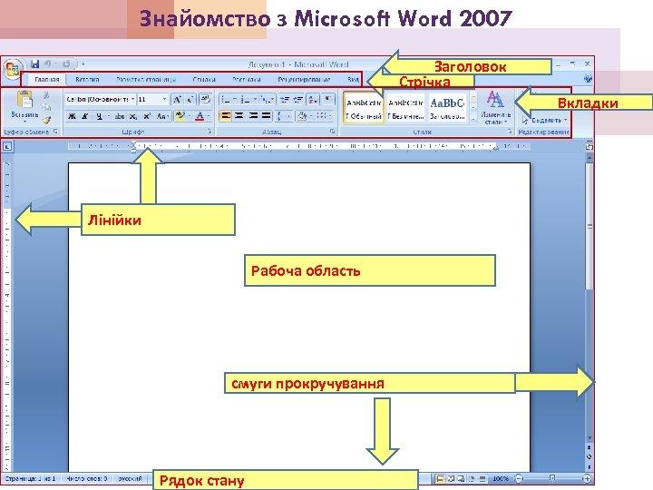 Знайомство з Microsoft Word 2007 Заголовок Стрічка Вкладки Лінійки Рабоча область смуги прокручування Рядок