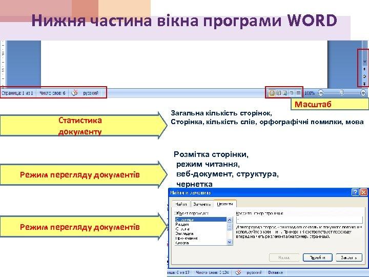 Нижня частина вікна програми WORD Масштаб Статистика документу Режим перегляду документів Загальна кількість сторінок,