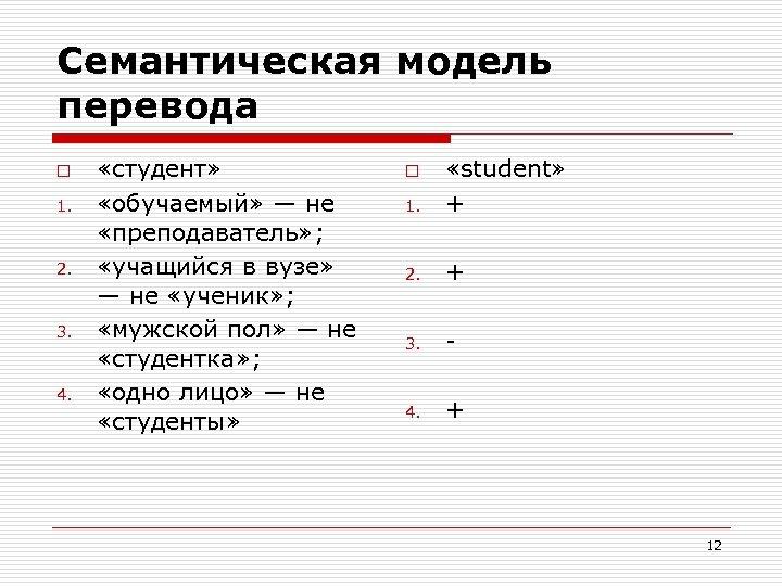 Семантическая модель перевода o 1. 2. 3. 4. «студент» «обучаемый» — не «преподаватель» ;