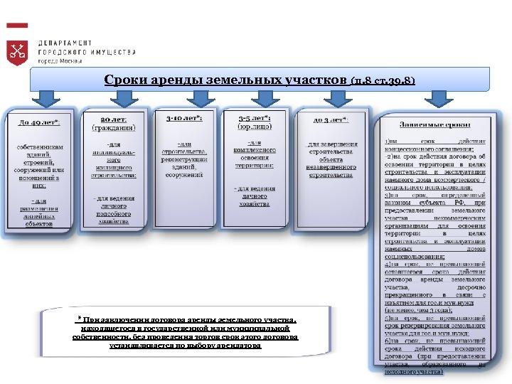 Сроки аренды земельных участков (п. 8 ст. 39. 8) * При заключении договора аренды