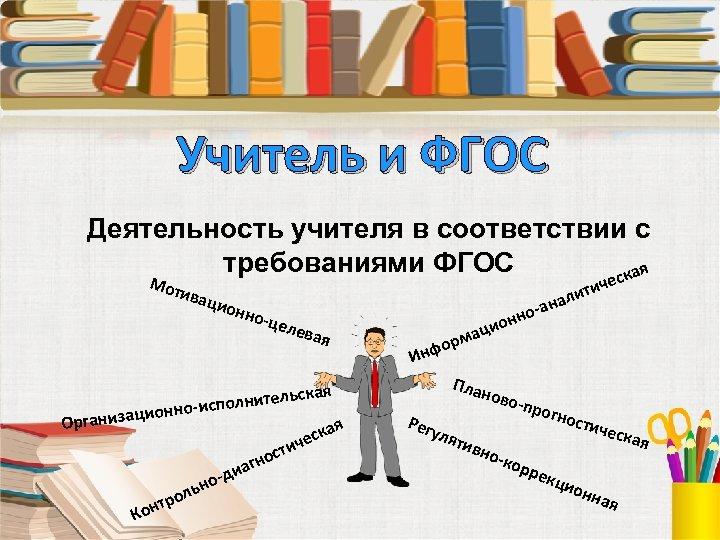 Учитель и ФГОС Деятельность учителя в соответствии с требованиями ФГОС я ска е Мот