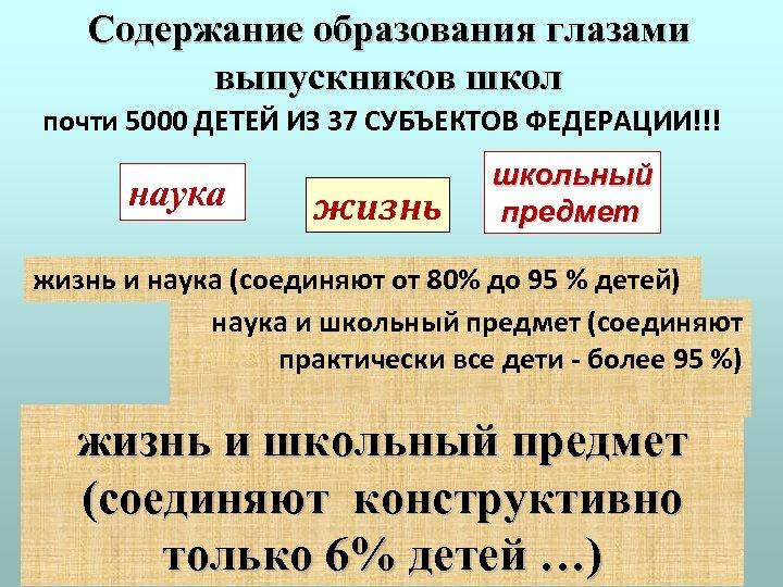 Содержание образования глазами выпускников школ почти 5000 ДЕТЕЙ ИЗ 37 СУБЪЕКТОВ ФЕДЕРАЦИИ!!! наука жизнь