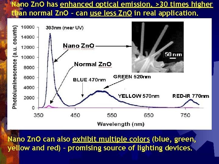Nano Zn. O has enhanced optical emission, >30 times higher than normal Zn. O