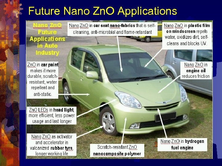 Future Nano Zn. O Applications