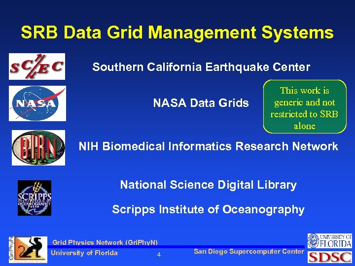 SRB Data Grid Management Systems Southern California Earthquake Center NASA Data Grids This work