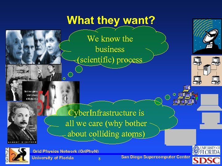 What they want? We know the business (scientific) process Cyber. Infrastructure is all we