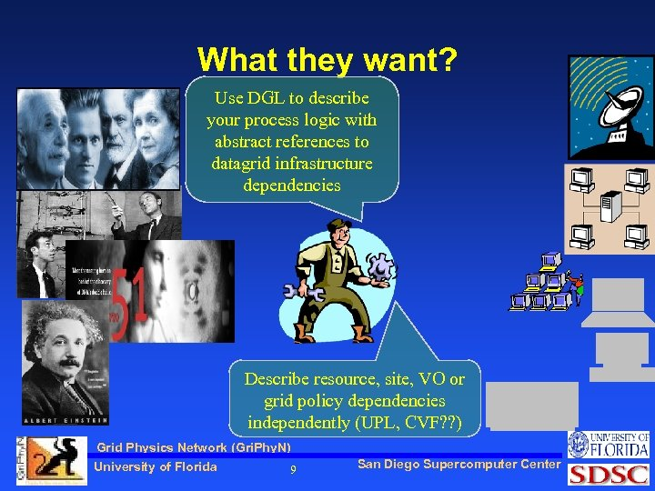What they want? Use DGL to describe your process logic with abstract references to
