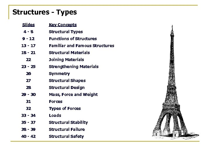 Structures - Types Slides 4 -8 9 - 12 Key Concepts Structural Types Functions