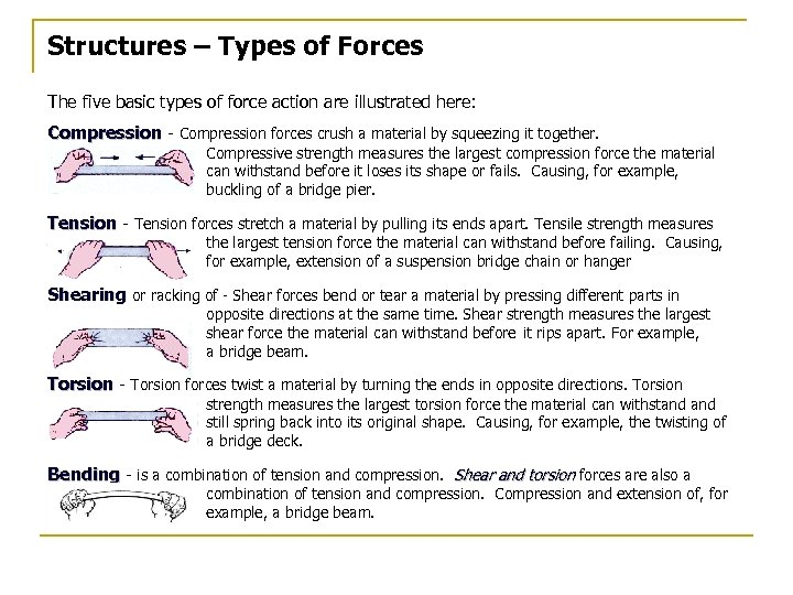 Structures – Types of Forces The five basic types of force action are illustrated
