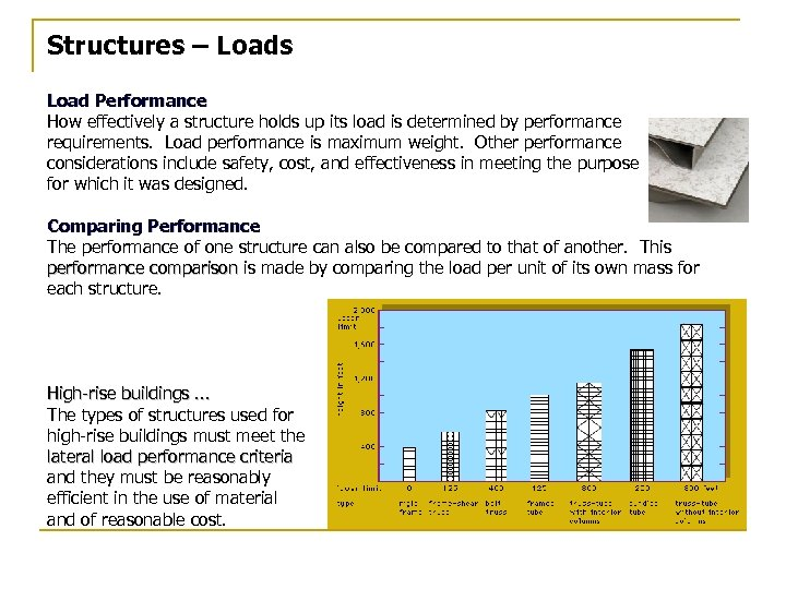 Structures – Loads Load Performance How effectively a structure holds up its load is
