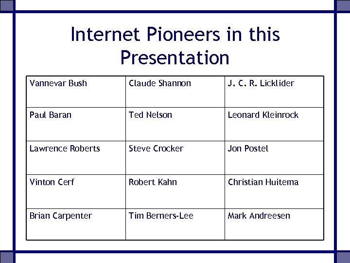 Internet Pioneers in this Presentation Vannevar Bush Claude Shannon J. C. R. Licklider Paul
