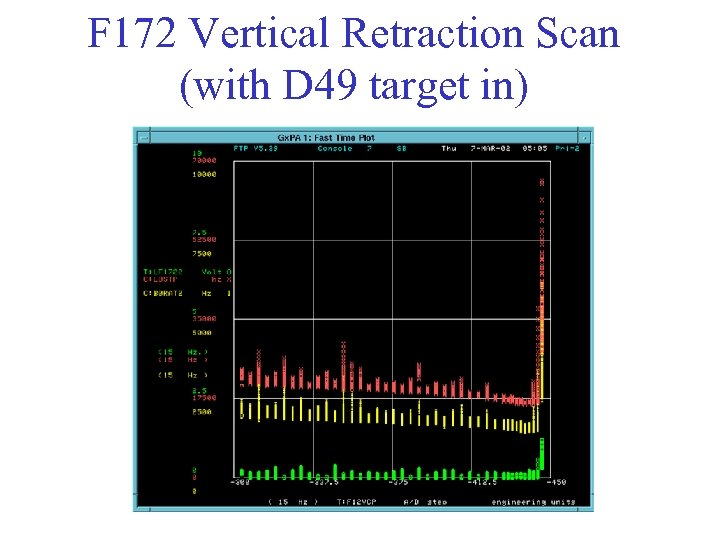 F 172 Vertical Retraction Scan (with D 49 target in)