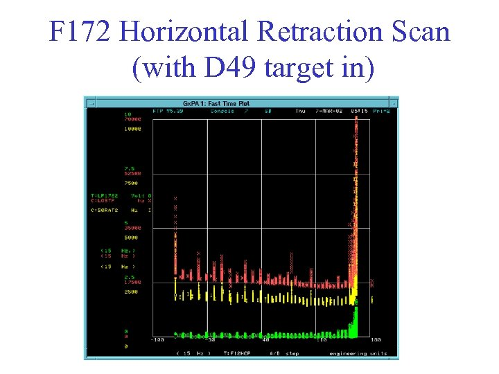 F 172 Horizontal Retraction Scan (with D 49 target in)