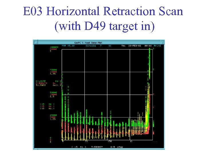 E 03 Horizontal Retraction Scan (with D 49 target in)
