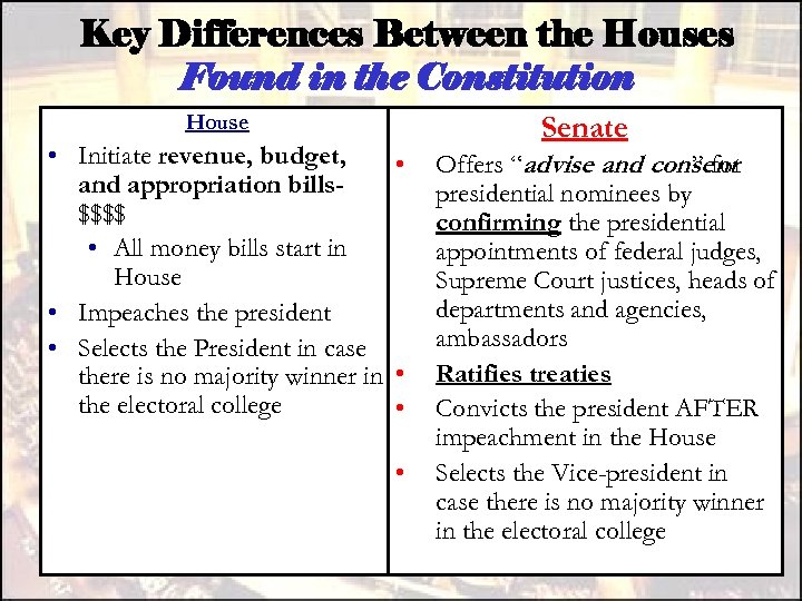 Key Differences Between the Houses Found in the Constitution House • Initiate revenue, budget,