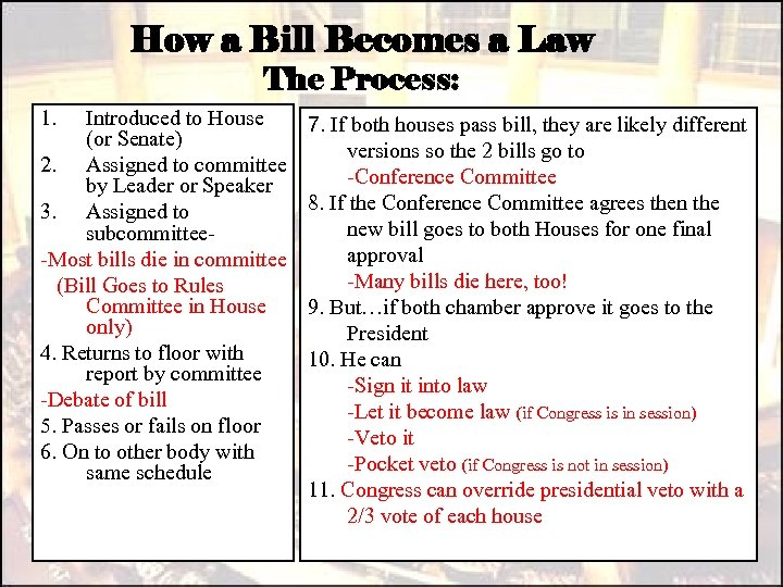 How a Bill Becomes a Law The Process: 1. Introduced to House (or Senate)