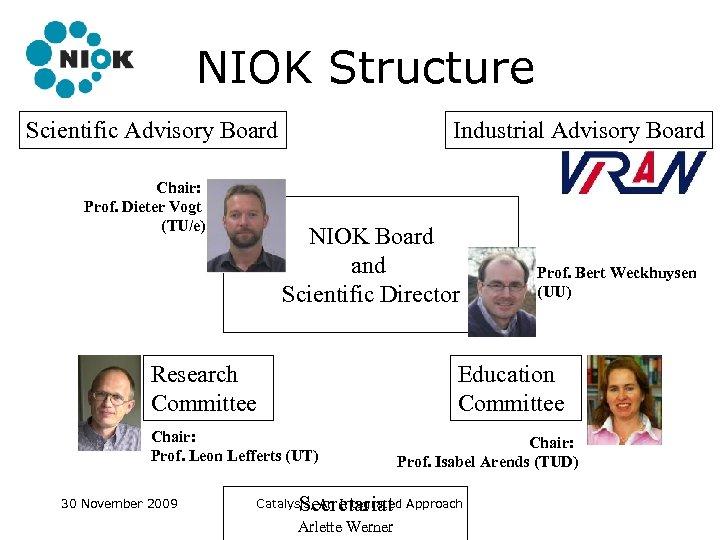 NIOK Structure Scientific Advisory Board Chair: Prof. Dieter Vogt (TU/e) Industrial Advisory Board NIOK