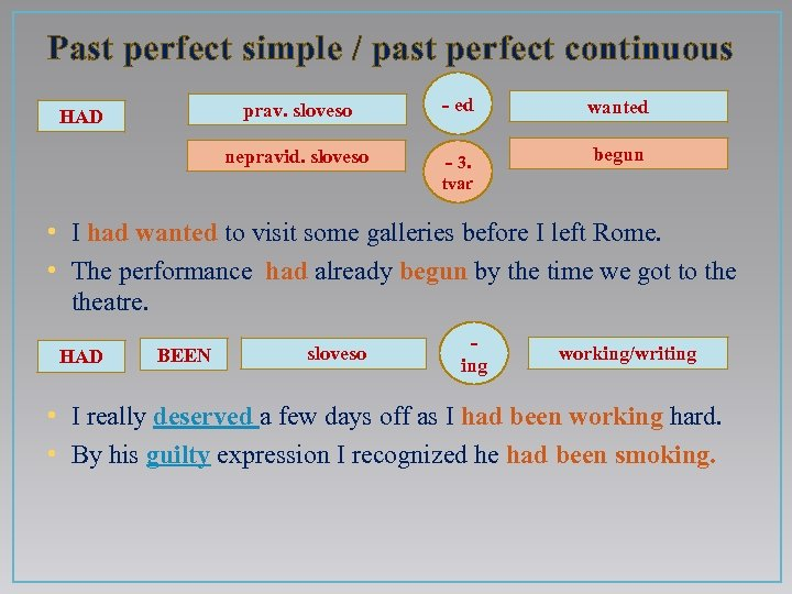 Past perfect simple / past perfect continuous prav. sloveso - ed wanted nepravid. sloveso