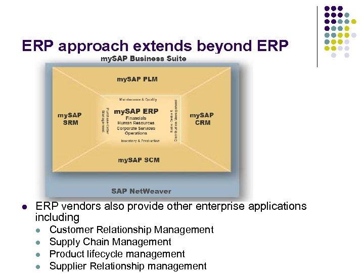 ERP approach extends beyond ERP l ERP vendors also provide other enterprise applications including
