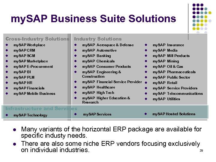 my. SAP Business Suite Solutions Cross-Industry Solutions l l l l l my. SAP