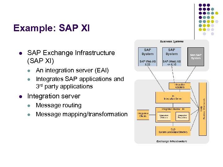 Example: SAP XI l SAP Exchange Infrastructure (SAP XI) l l l An integration