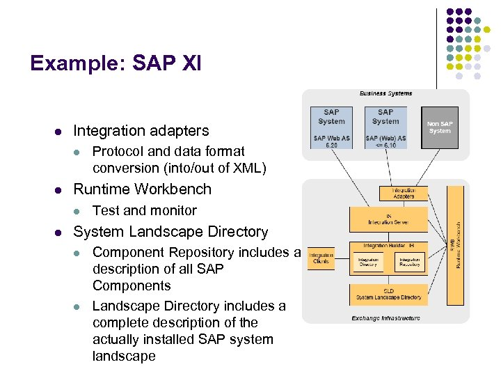Example: SAP XI l Integration adapters l l Runtime Workbench l l Protocol and