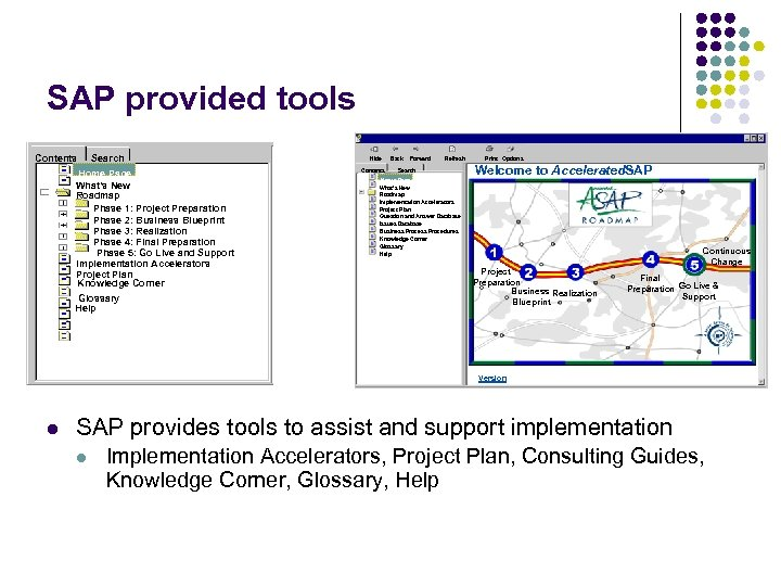 SAP provided tools Contents Search Home Page What's New Roadmap Phase 1: Project Preparation