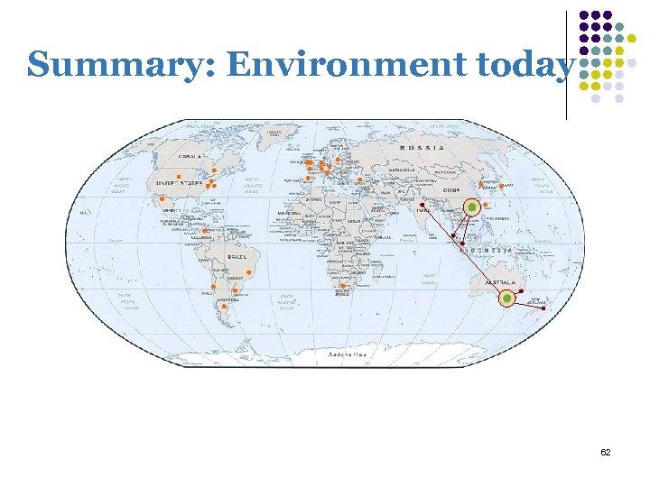 Summary: Environment today 62