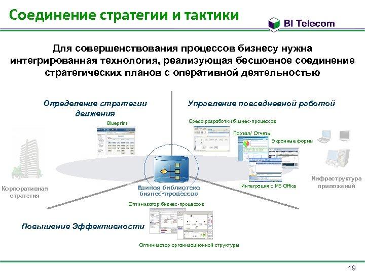 Соединение стратегии и тактики Для совершенствования процессов бизнесу нужна интегрированная технология, реализующая бесшовное соединение
