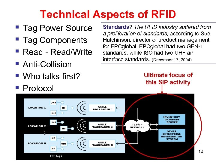Technical Aspects of RFID § § § Tag Power Source Tag Components Read -