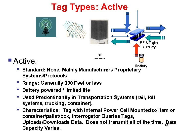 Tag Types: Active RF & Digital Circuitry § Active: § § § RF antenna