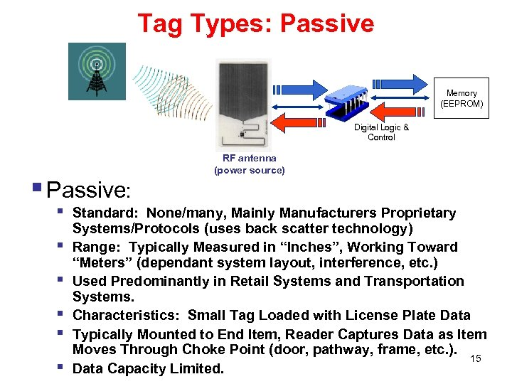 Tag Types: Passive Memory (EEPROM) Digital Logic & Control § Passive: § § §