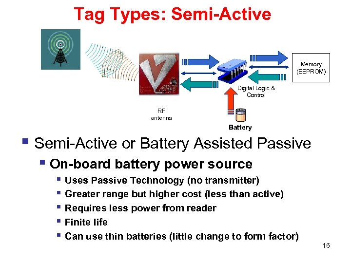 Tag Types: Semi-Active Memory (EEPROM) Digital Logic & Control RF antenna Battery § Semi-Active