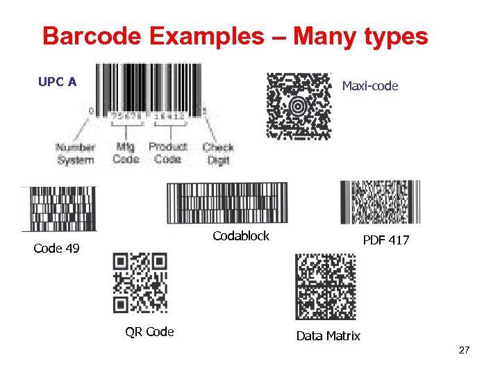 Barcode Examples – Many types UPC A Maxi-code Codablock Code 49 QR Code PDF