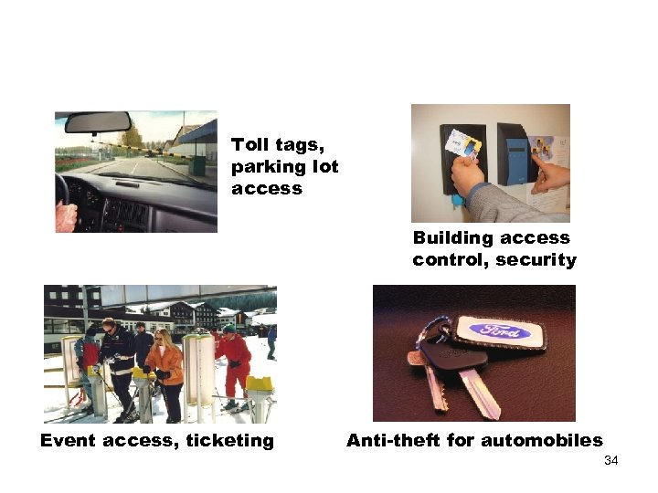 Toll tags, parking lot access Building access control, security Event access, ticketing Anti-theft for