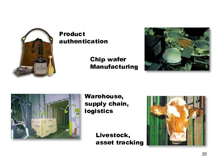 Product authentication Chip wafer Manufacturing Warehouse, supply chain, logistics Livestock, asset tracking 35