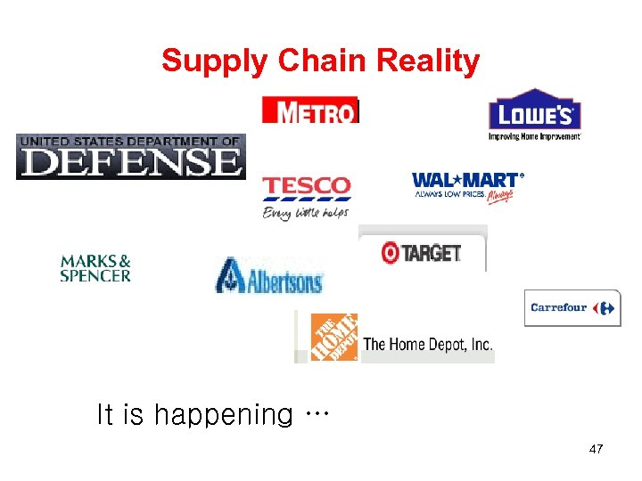 Supply Chain Reality It is happening … 47