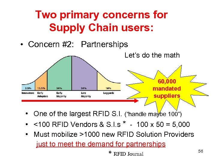 Two primary concerns for Supply Chain users: • Concern #2: Partnerships Let's do the