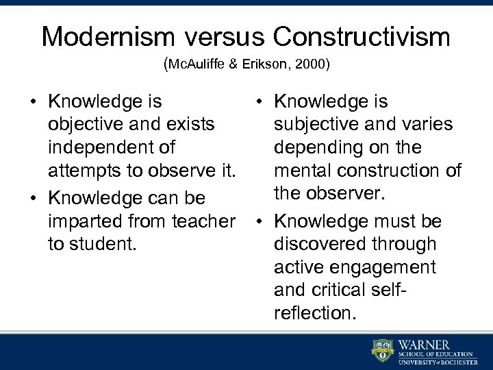 Modernism versus Constructivism (Mc. Auliffe & Erikson, 2000) • Knowledge is objective and exists