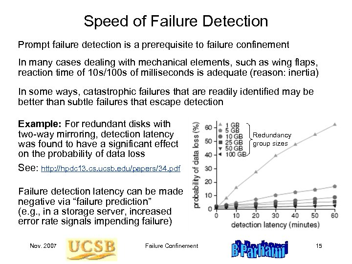 Speed of Failure Detection Prompt failure detection is a prerequisite to failure confinement In