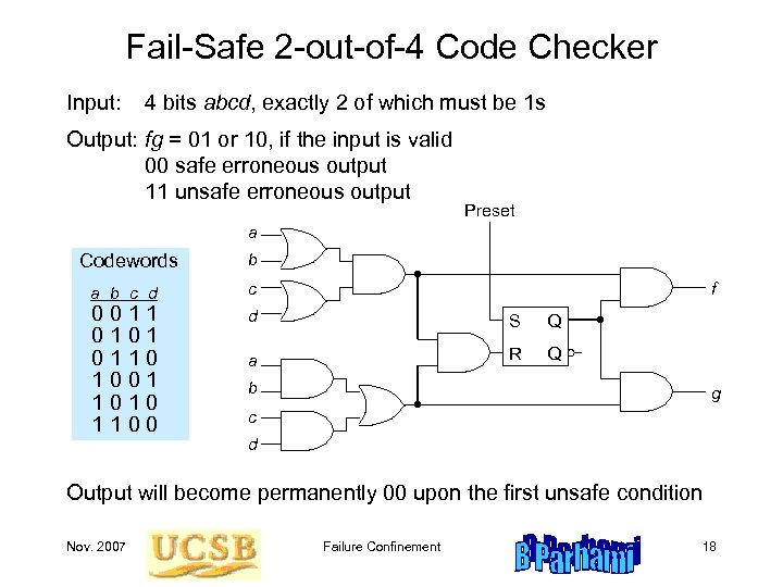 Fail-Safe 2 -out-of-4 Code Checker Input: 4 bits abcd, exactly 2 of which must