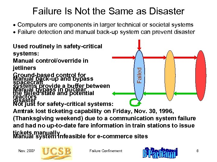 Failure Is Not the Same as Disaster Computers are components in larger technical or