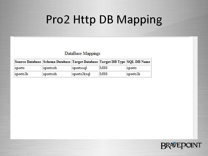 Pro 2 Http DB Mapping